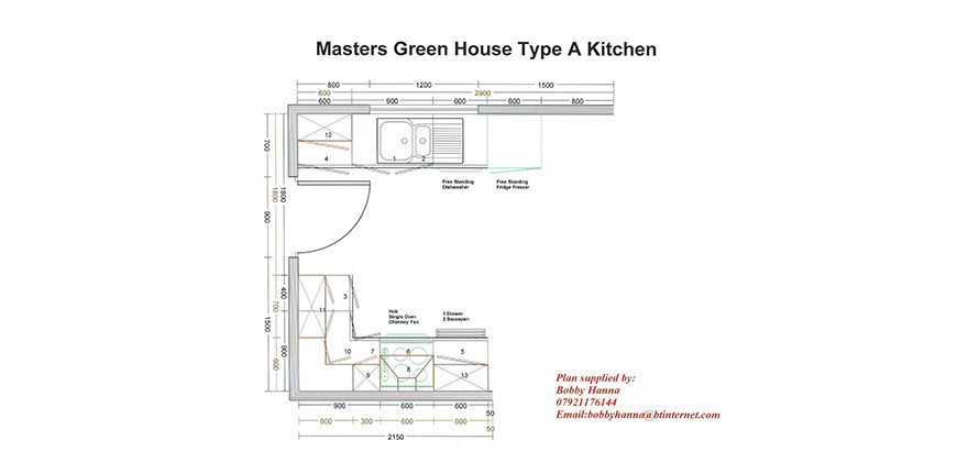 NEW DEVELOPMENTS – House Type A