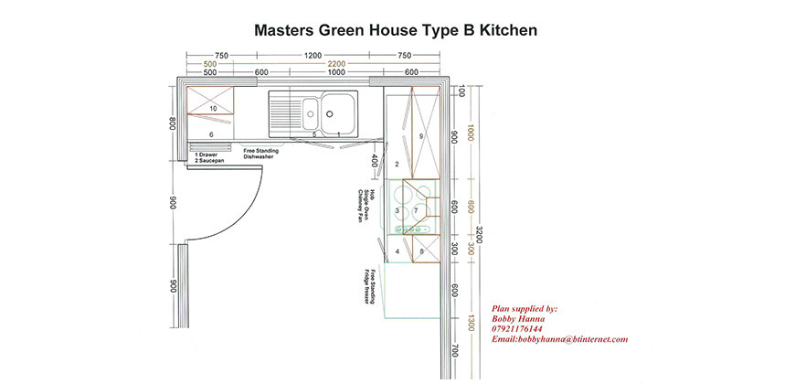 NEW DEVELOPMENTS – House Type B